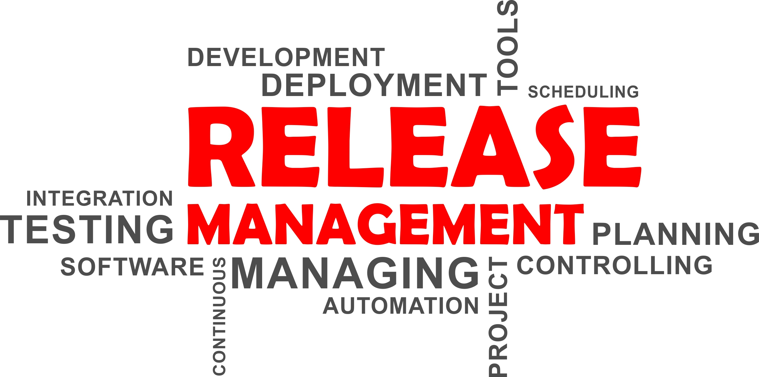 release manager roles & responsibilities