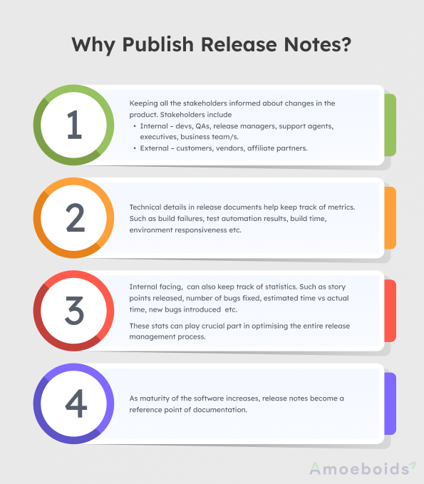 Why Publish Release Notes